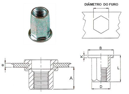 Desenho técnico do Rebite rosca interna sextavado cabeça plana