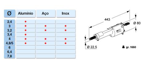 Rebitadeira Hidropneumática Vertical com retenção do mandril por aspersão. Para rebites de Ø 2,4 – 4,8 mm. Peso: 1,660 gr. Pressão de ar necessária: 90 libras ou 6 bar. Tração máx.: em 6 Bar – 960 kgf.