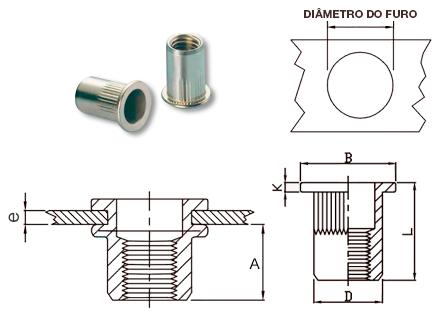 Desenho técnico da Cabeça Plana