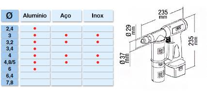 Desenho técnico da rebitadeira à bateria